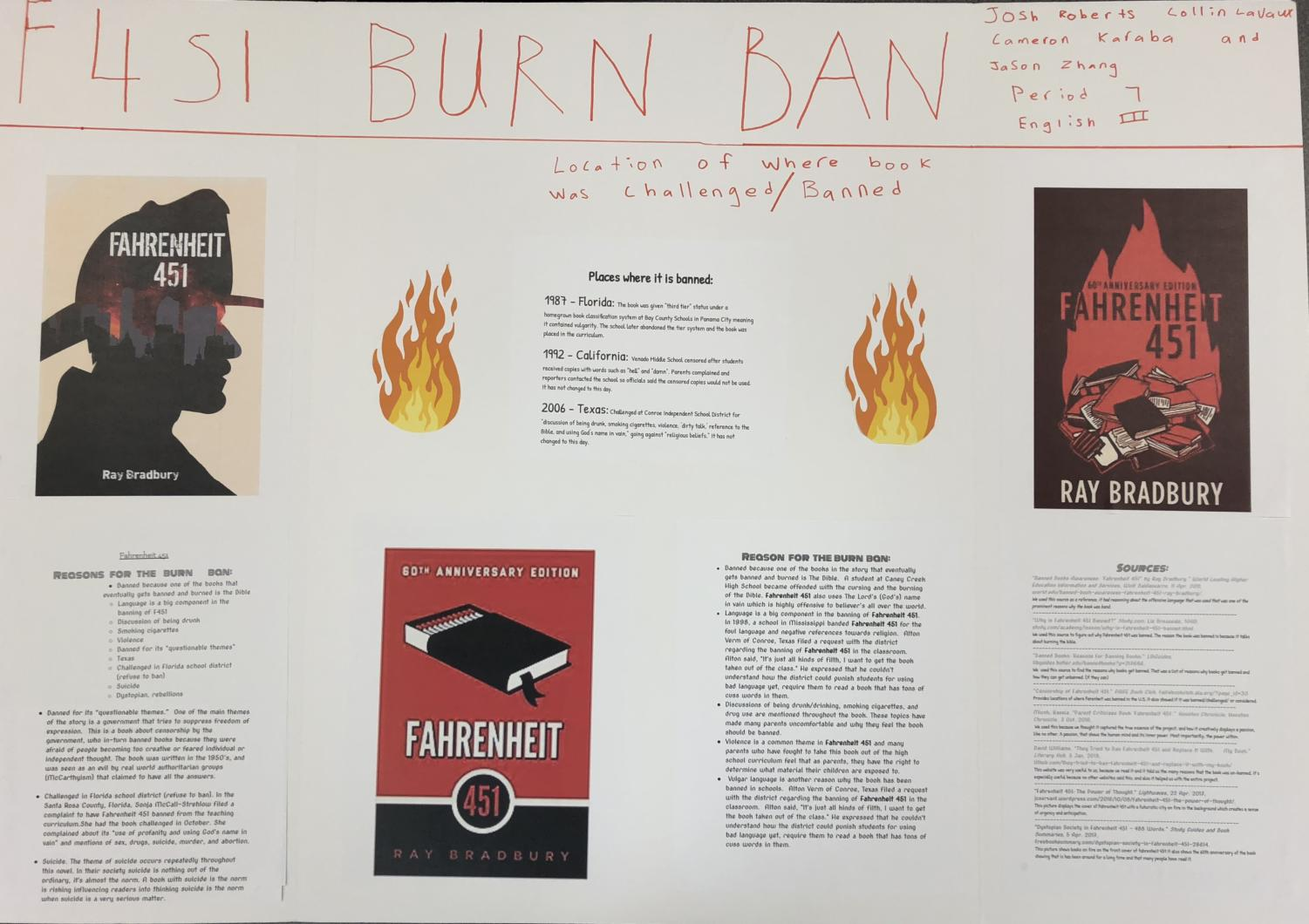 Period 7 English III students Cameron Karaba '20, Josh Roberts '20, Collin Lavaux '20, and Jason Zhang '20 discuss banned book Fahrenheit 451 in a poster for class.