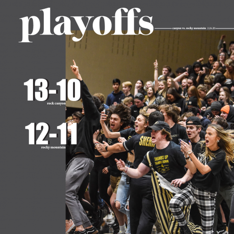 Promotional post featuring the rank of Rock Canyon and Rocky Mountain's basketball teams. They face off Feb. 26, 2020 in a playoff game. Design by Amanda Brauchler