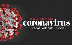 What You Need to Know: Coronavirus