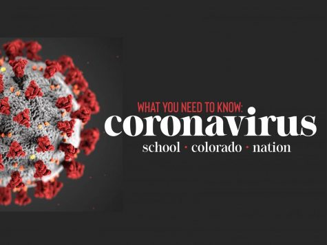 How coronavirus affects your school, your state and your nation. photo: CDC