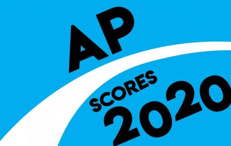 AP Exam scores for 2020 are about to be released to students. By Matthew Fink.