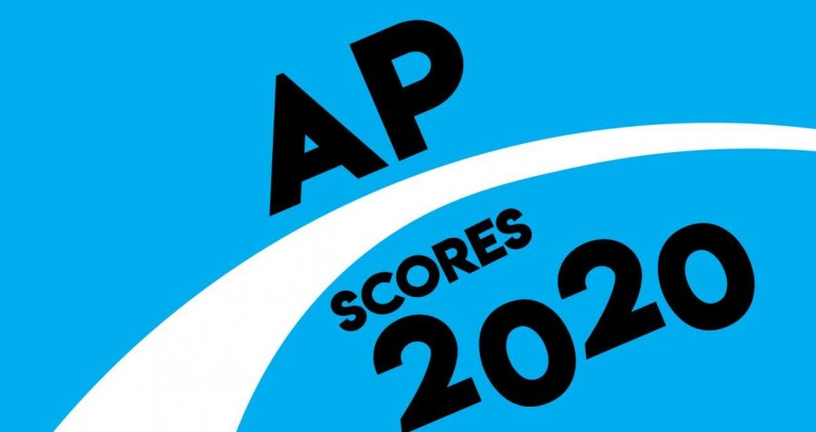 Information Regarding the 2020 AP Exams