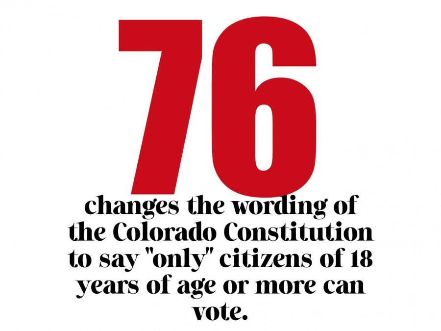 Amendment+76+changes+the+wording+of+the+CO+Constitution+to+say+%22only%22+citizens+of+18+years+of+age+or+more+can+vote.+
