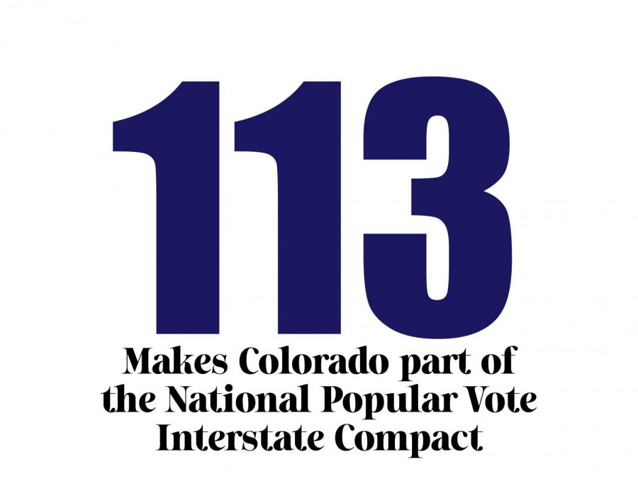 Proposition+113+makes+CO+part+of+the+National+Popular+Vote+Interstate+Compact.