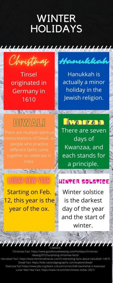 Students+Share+Their+Favorite+Holiday+Traditions