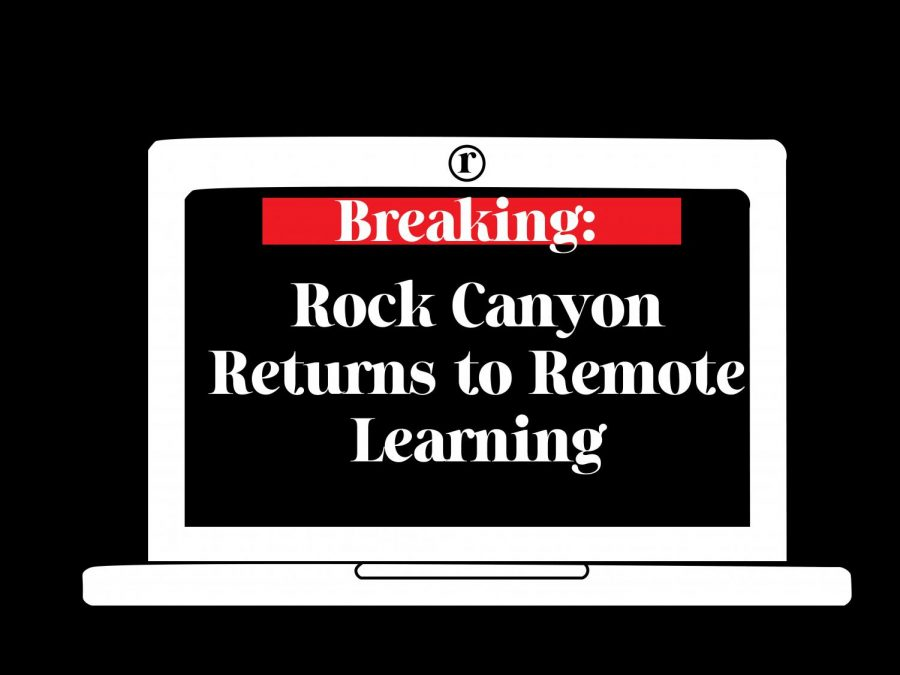 The featured image for Return to Remote of a laptop showing the breaking news students and staff received today.